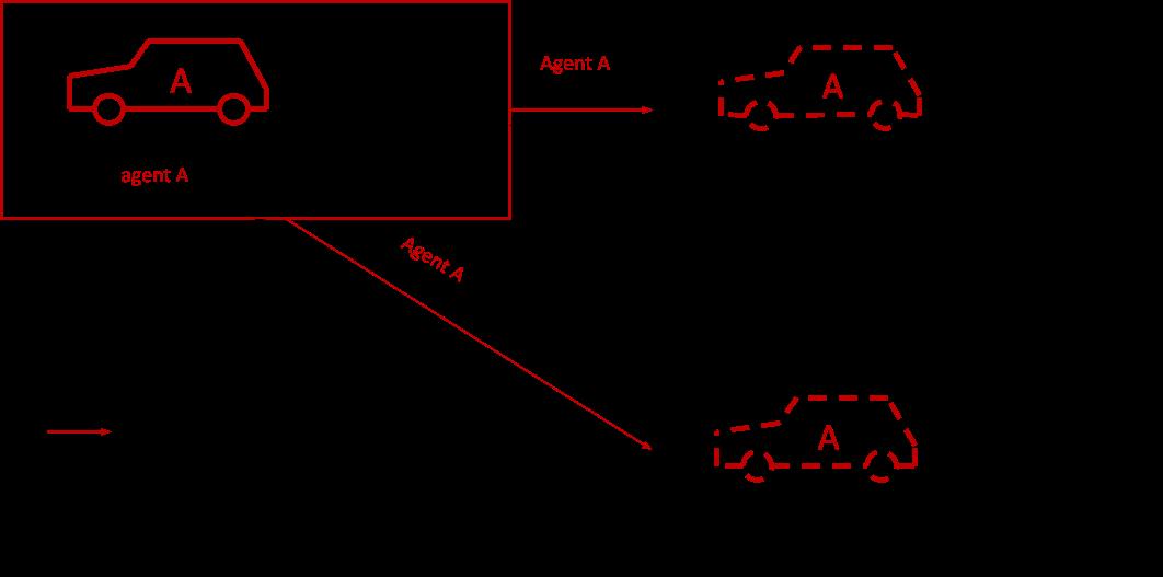 MPI System